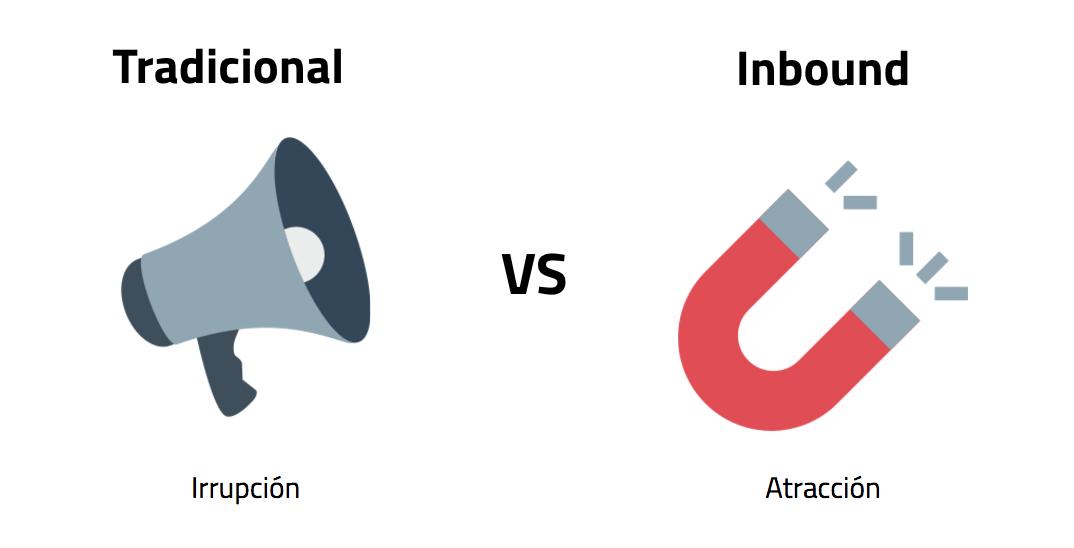 atraccion vs irrupcion metodología inbound marketing